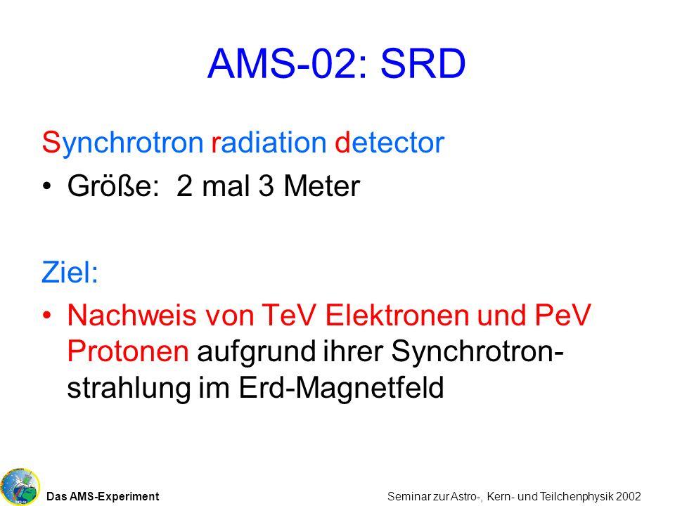 Das AMS-Experiment Seminar zur Astro-, Kern- und Teilchenphysik 2002 AMS-02: SRD Synchrotron radiation detector Größe: 2 mal 3 Meter Ziel: Nachweis vo