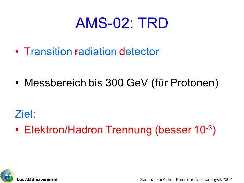 Das AMS-Experiment Seminar zur Astro-, Kern- und Teilchenphysik 2002 AMS-02: TRD Transition radiation detector Messbereich bis 300 GeV (für Protonen)