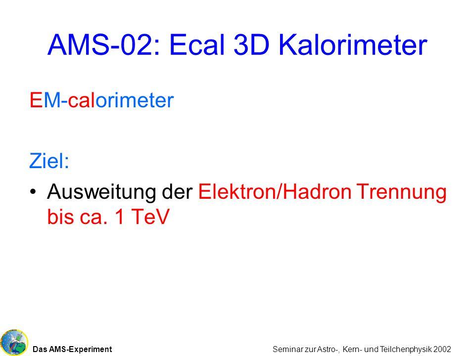 Das AMS-Experiment Seminar zur Astro-, Kern- und Teilchenphysik 2002 AMS-02: Ecal 3D Kalorimeter EM-calorimeter Ziel: Ausweitung der Elektron/Hadron T