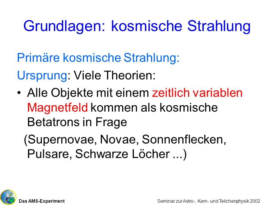 Das AMS-Experiment Seminar zur Astro-, Kern- und Teilchenphysik 2002 Grundlagen: kosmische Strahlung Primäre kosmische Strahlung: Ursprung: Viele Theo