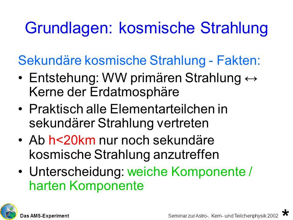 Das AMS-Experiment Seminar zur Astro-, Kern- und Teilchenphysik 2002 Grundlagen: kosmische Strahlung Sekundäre kosmische Strahlung - Fakten: Entstehun