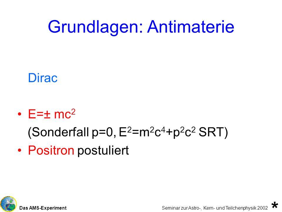 Das AMS-Experiment Seminar zur Astro-, Kern- und Teilchenphysik 2002 Grundlagen: Antimaterie Dirac E=± mc 2 (Sonderfall p=0, E 2 =m 2 c 4 +p 2 c 2 SRT