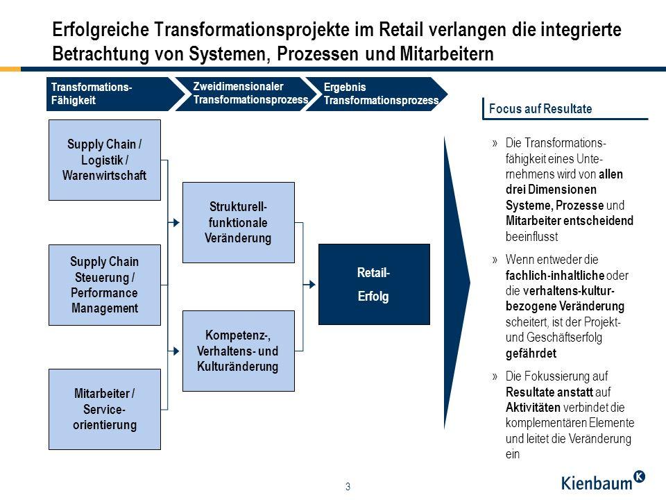 3 Erfolgreiche Transformationsprojekte im Retail verlangen die integrierte Betrachtung von Systemen, Prozessen und Mitarbeitern Retail- Erfolg »Die Tr