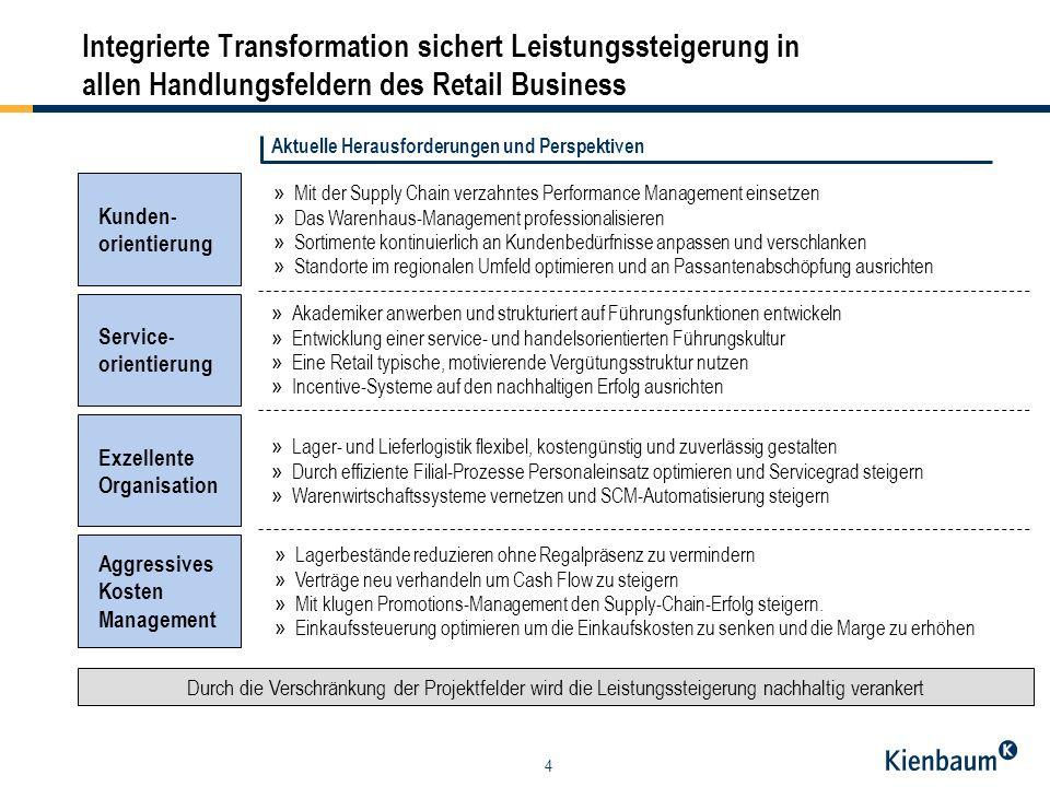 4 Integrierte Transformation sichert Leistungssteigerung in allen Handlungsfeldern des Retail Business Aktuelle Herausforderungen und Perspektiven Ser