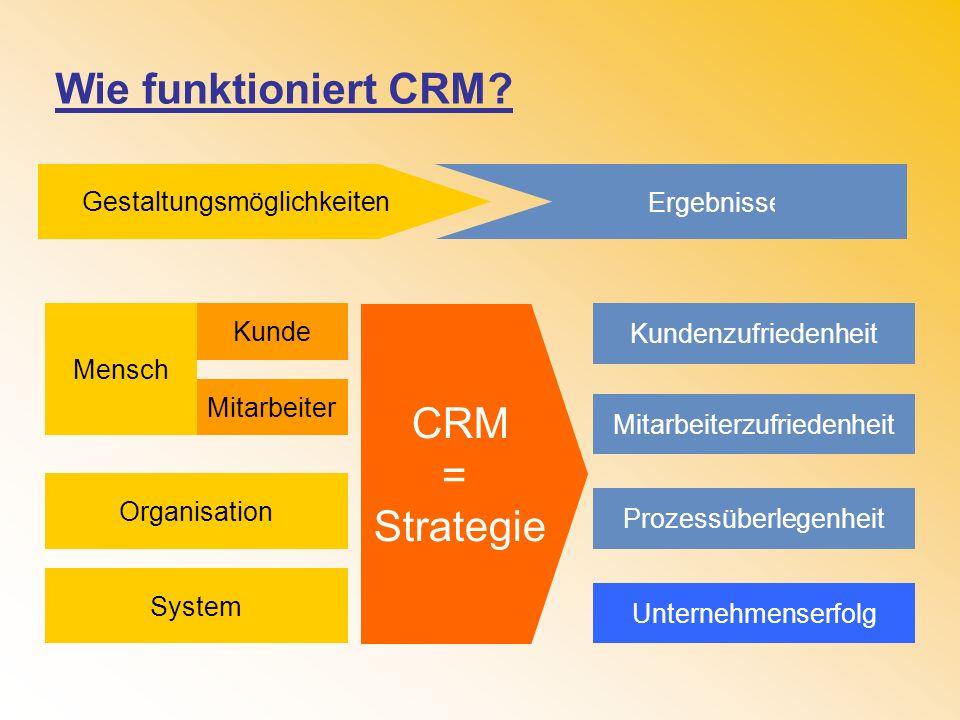 Wie funktioniert CRM.