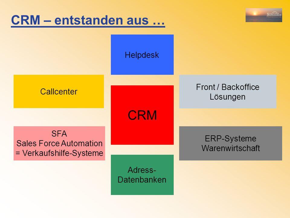 CRM – entstanden aus … SFA Sales Force Automation = Verkaufshilfe-Systeme CRM Front / Backoffice Lösungen ERP-Systeme Warenwirtschaft Callcenter Helpdesk Adress- Datenbanken