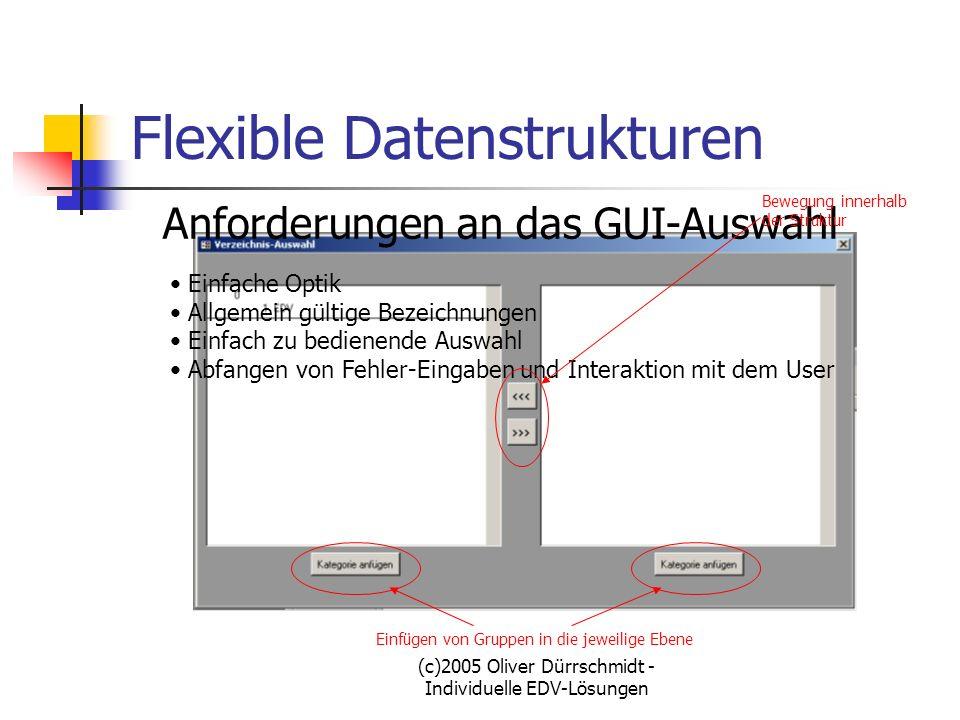 (c)2005 Oliver Dürrschmidt - Individuelle EDV-Lösungen Flexible Datenstrukturen Eingabe neuer Datensätze Definierter Aufruf durch die Struktur-Maske Übersichtliche Eingabe-Felder Vermeidung von Eingabe-Fehler-Möglichkeiten Verhinderung von Manipulation der Struktur- Zuordnung Kategorie -Name Zusätze für erweiterte Einsatzgebiete (hier Aktenstruktur)