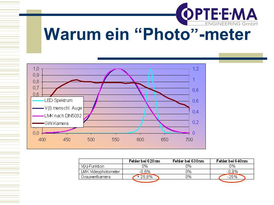 Warum ein Photo-meter