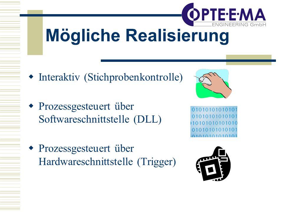 Mögliche Realisierung Interaktiv (Stichprobenkontrolle) Prozessgesteuert über Softwareschnittstelle (DLL) Prozessgesteuert über Hardwareschnittstelle