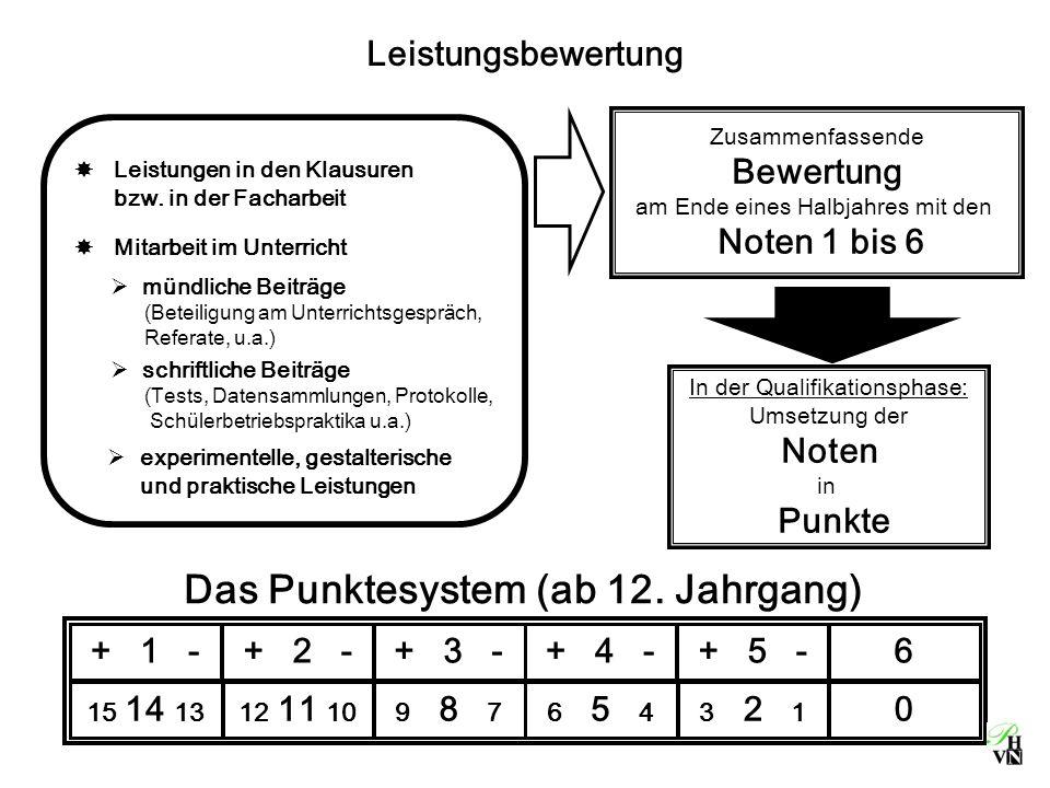 Einführungsphase Bereich Pflicht- unterricht Wahl- unterricht Schülerpflichtstundenzahl: 31 Fach Deutsch 1.
