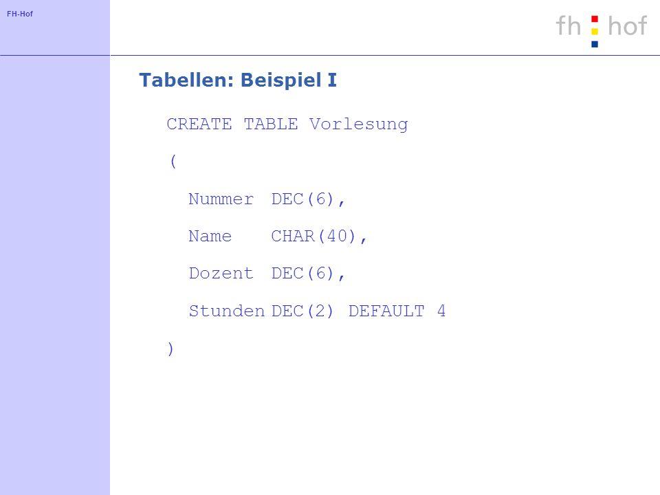 FH-Hof Tabellen: Beispiel I CREATE TABLE Vorlesung ( NummerDEC(6), NameCHAR(40), DozentDEC(6), StundenDEC(2) DEFAULT 4 )