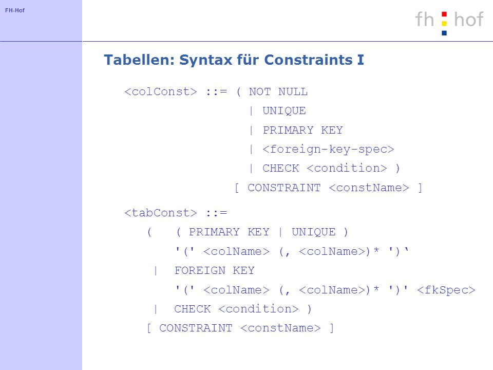 FH-Hof Tabellen: Syntax für Constraints I ::= ( NOT NULL | UNIQUE | PRIMARY KEY | | CHECK ) [ CONSTRAINT ] ::= ( ( PRIMARY KEY | UNIQUE ) ( (, )* ) | FOREIGN KEY ( (, )* ) | CHECK ) [ CONSTRAINT ]