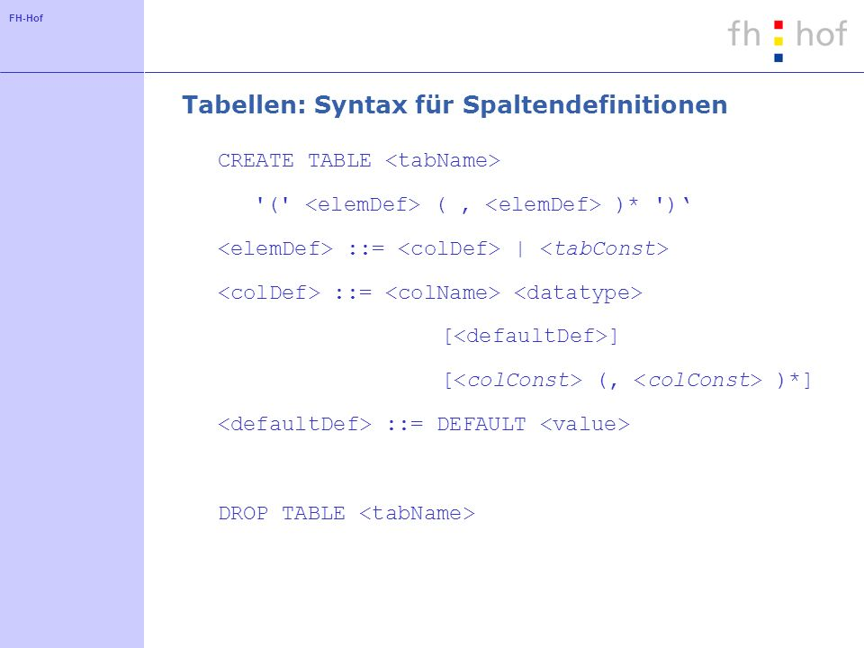 FH-Hof Tabellen: Syntax für Spaltendefinitionen CREATE TABLE ( (, )* ) ::= | ::= [ ] [ (, )*] ::= DEFAULT DROP TABLE