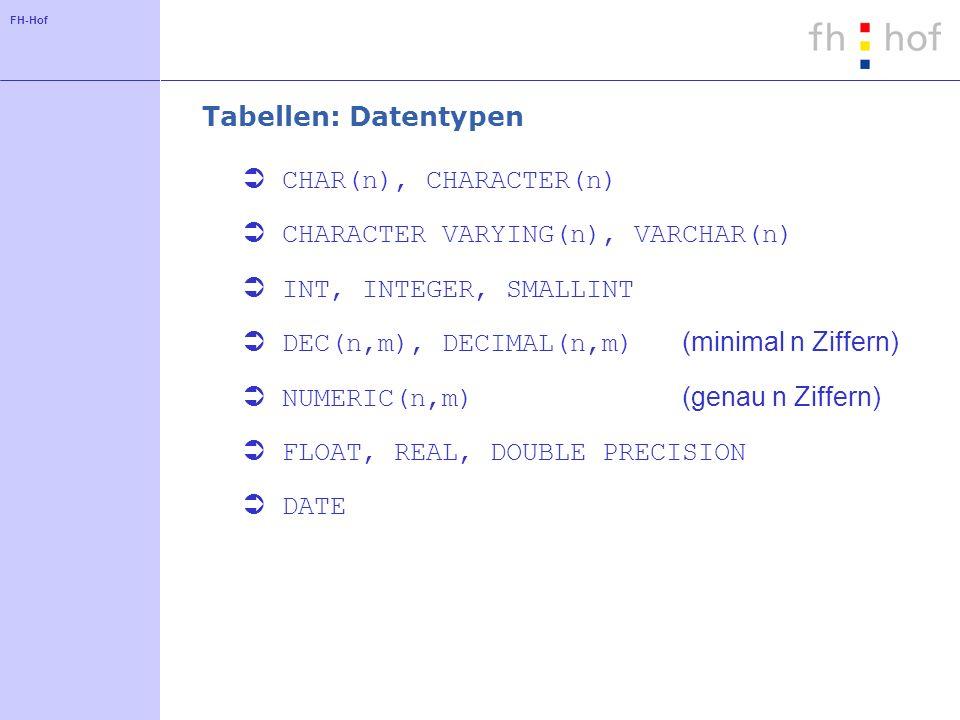 FH-Hof Anfragen: Einfache Anfrage Komponenten einer einfachen Anfrage SELECT *   ( (, )* ) FROM (, )* [ WHERE ] Ausdrücke statt Spaltennamen möglich Eine Suchanfrage kann weitere Komponenten enthalten