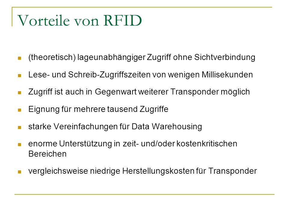 Vorteile von RFID (theoretisch) lageunabhängiger Zugriff ohne Sichtverbindung Lese- und Schreib-Zugriffszeiten von wenigen Millisekunden Zugriff ist a