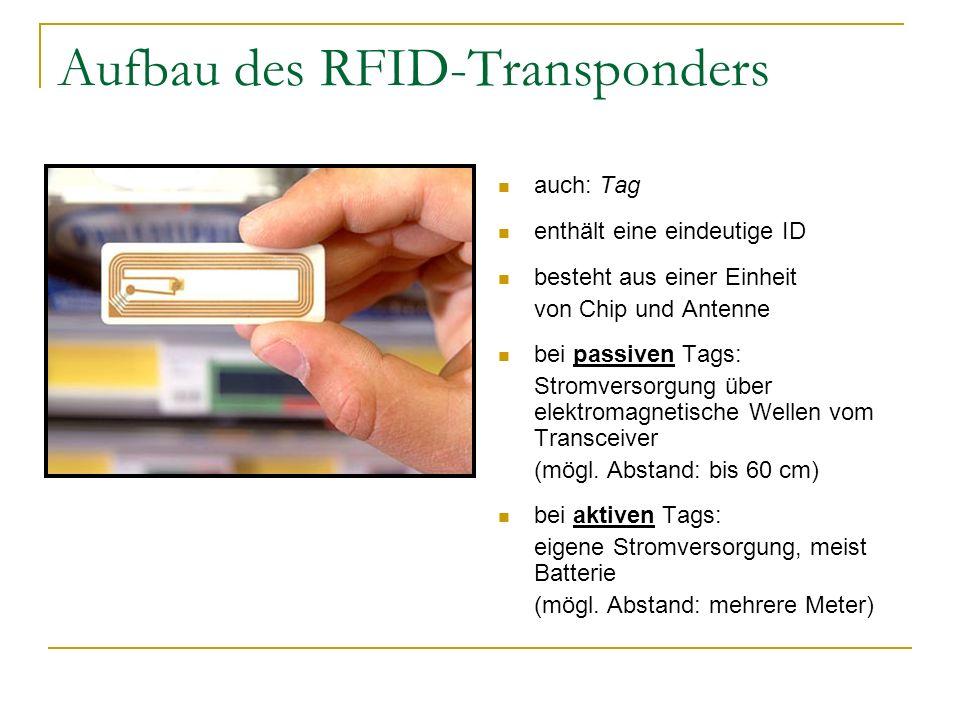 Aufbau des RFID-Transponders auch: Tag enthält eine eindeutige ID besteht aus einer Einheit von Chip und Antenne bei passiven Tags: Stromversorgung üb