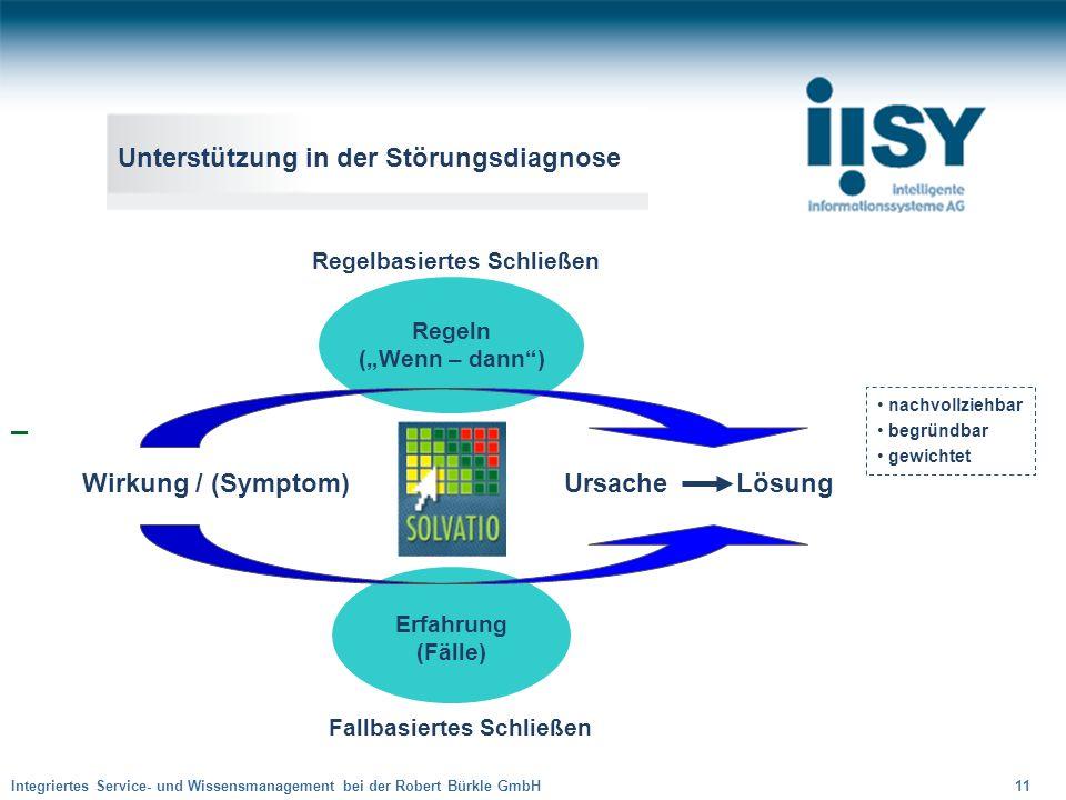 Integriertes Service- und Wissensmanagement bei der Robert Bürkle GmbH 11 Unterstützung in der Störungsdiagnose Ursache LösungWirkung / (Symptom) Erfa