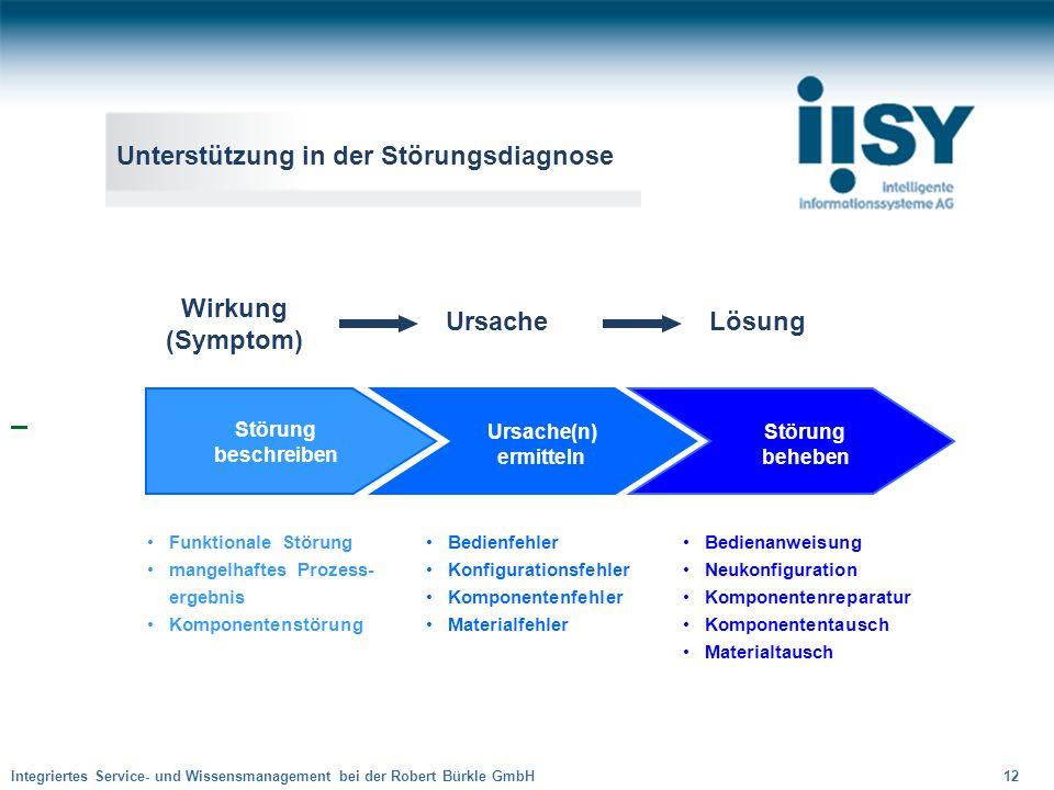 Integriertes Service- und Wissensmanagement bei der Robert Bürkle GmbH 12 Unterstützung in der Störungsdiagnose Funktionale Störung mangelhaftes Proze