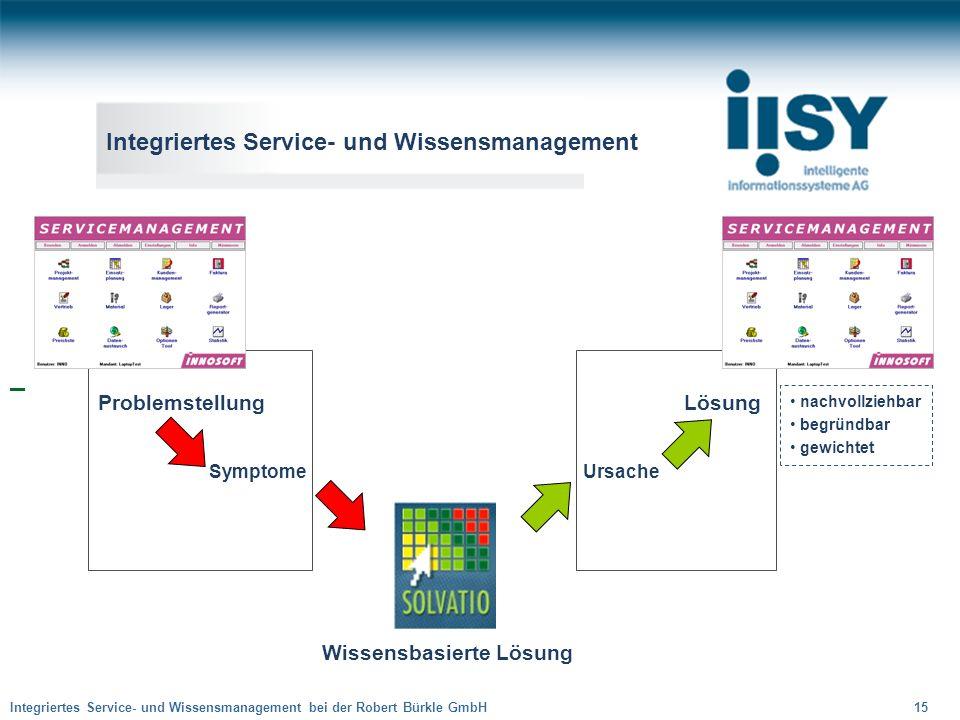Integriertes Service- und Wissensmanagement bei der Robert Bürkle GmbH 15 Problemstellung Lösung Symptome Ursache Wissensbasierte Lösung nachvollziehb
