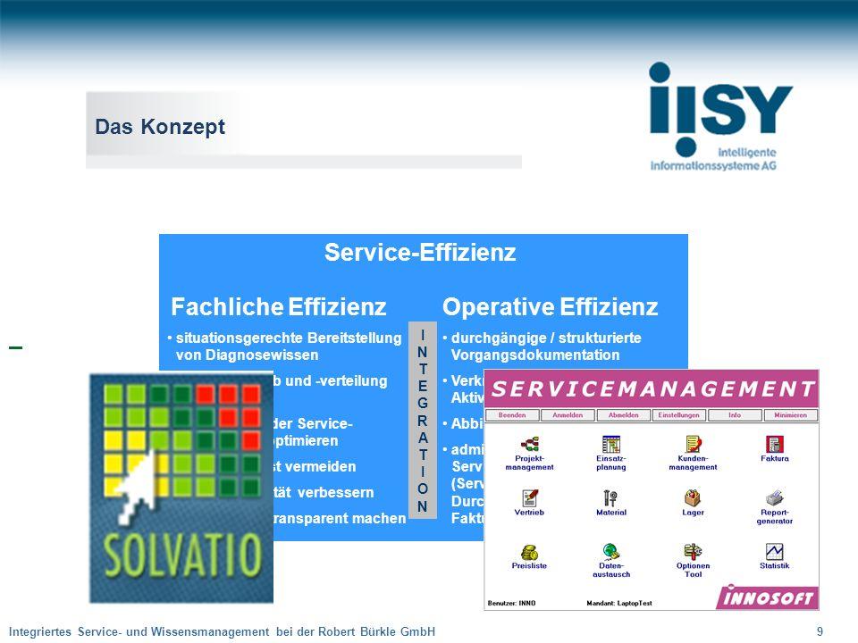 Integriertes Service- und Wissensmanagement bei der Robert Bürkle GmbH 9 Das Konzept Service-Effizienz Operative Effizienz durchgängige / strukturiert