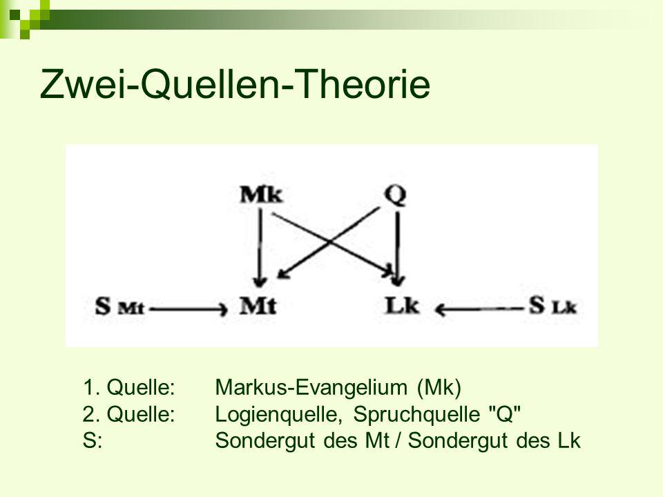 Zwei-Quellen-Theorie 1. Quelle:Markus-Evangelium (Mk) 2. Quelle: Logienquelle, Spruchquelle