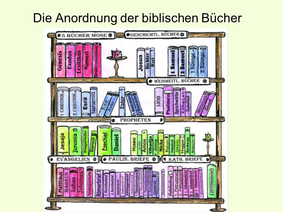Die Anordnung der biblischen Bücher