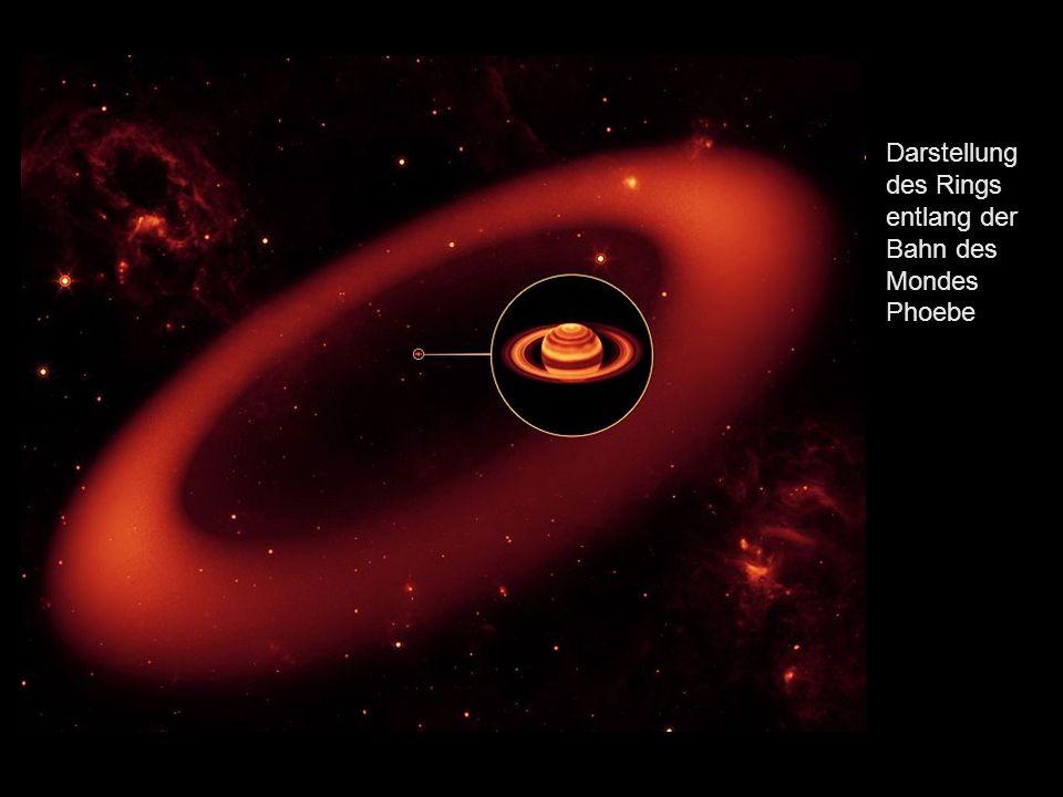 Der Saturn ist mit einem Äquatordurchmesser von etwa 120.500 km der zweitgrößte Planet des Sonnensystems und wird in seiner Größe nur von Jupiter übertroffen.