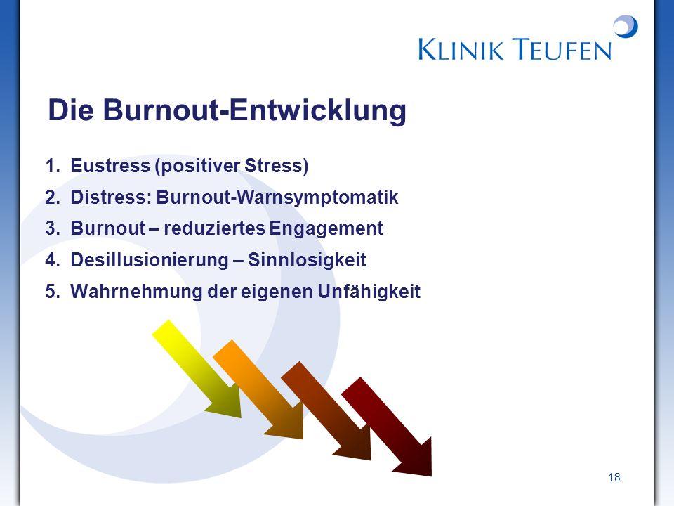 18 Die Burnout-Entwicklung 1.Eustress (positiver Stress) 2.Distress: Burnout-Warnsymptomatik 3.Burnout – reduziertes Engagement 4.Desillusionierung –