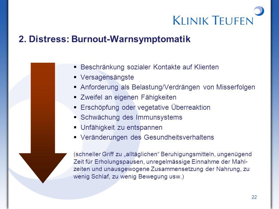 22 2. Distress: Burnout-Warnsymptomatik Beschränkung sozialer Kontakte auf Klienten Versagensängste Anforderung als Belastung/Verdrängen von Misserfol