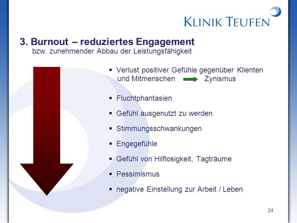 24 3. Burnout – reduziertes Engagement bzw. zunehmender Abbau der Leistungsfähigkeit Verlust positiver Gefühle gegenüber Klienten und Mitmenschen Zyni
