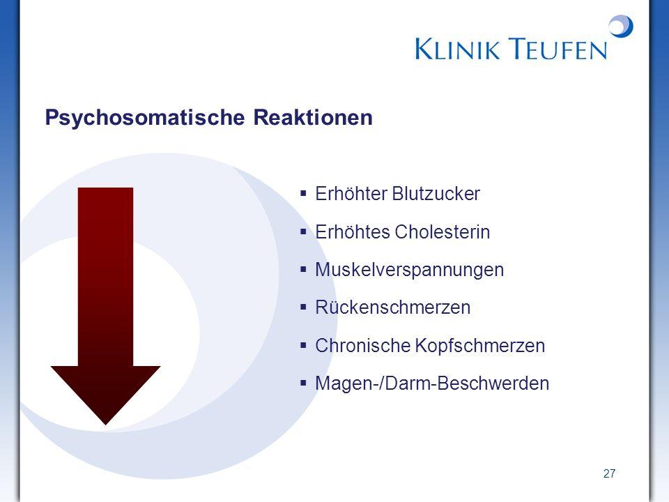 27 Psychosomatische Reaktionen Erhöhter Blutzucker Erhöhtes Cholesterin Muskelverspannungen Rückenschmerzen Chronische Kopfschmerzen Magen-/Darm-Besch