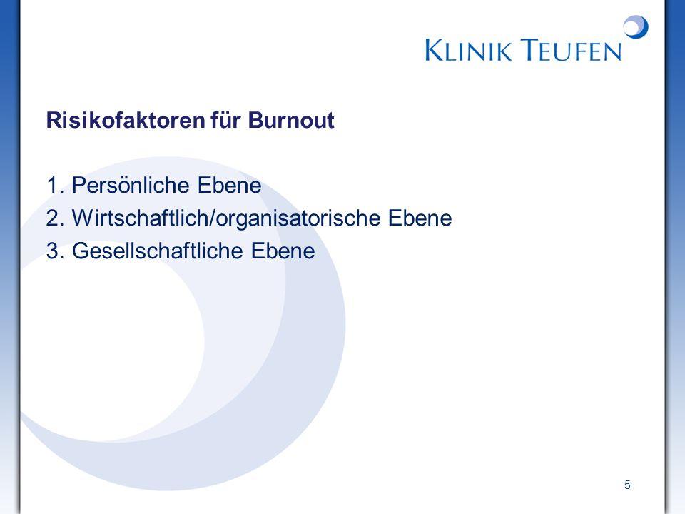 5 Risikofaktoren für Burnout 1.Persönliche Ebene 2.Wirtschaftlich/organisatorische Ebene 3.Gesellschaftliche Ebene