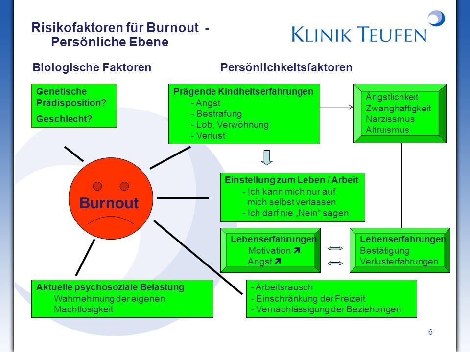 6 Risikofaktoren für Burnout - Persönliche Ebene Prägende Kindheitserfahrungen - Angst - Bestrafung - Lob, Verwöhnung - Verlust Burnout Aktuelle psych