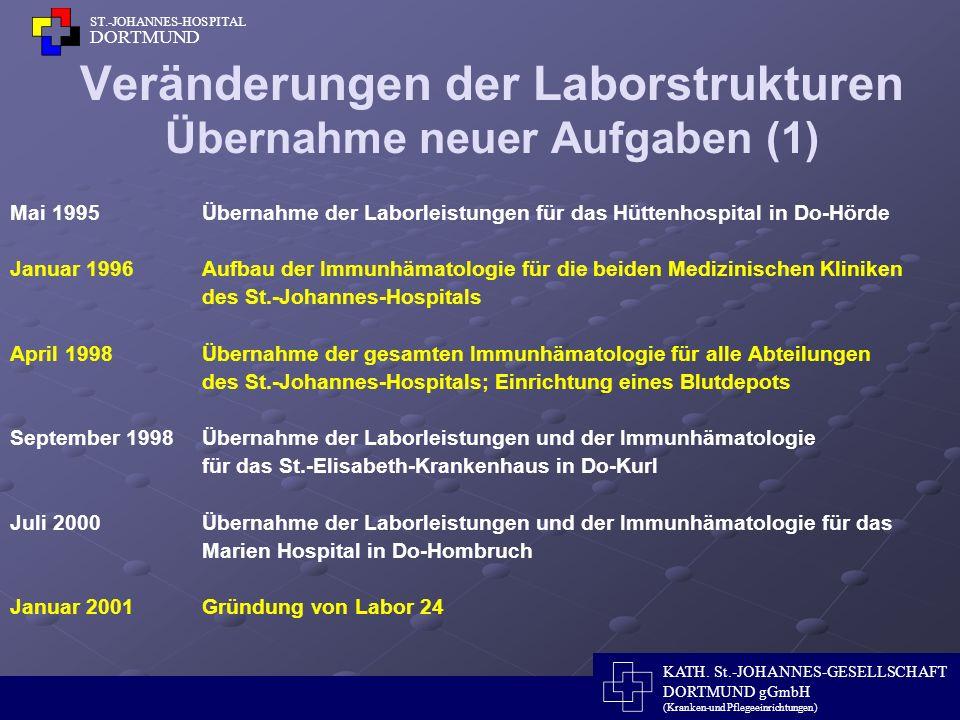 KATH. St.-JOHANNES-GESELLSCHAFT DORTMUND gGmbH (Kranken-und Pflegeeinrichtungen) ST.-JOHANNES-HOSPITAL DORTMUND Veränderungen der Laborstrukturen Über
