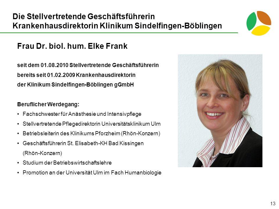 13 Die Stellvertretende Geschäftsführerin Krankenhausdirektorin Klinikum Sindelfingen-Böblingen Frau Dr.