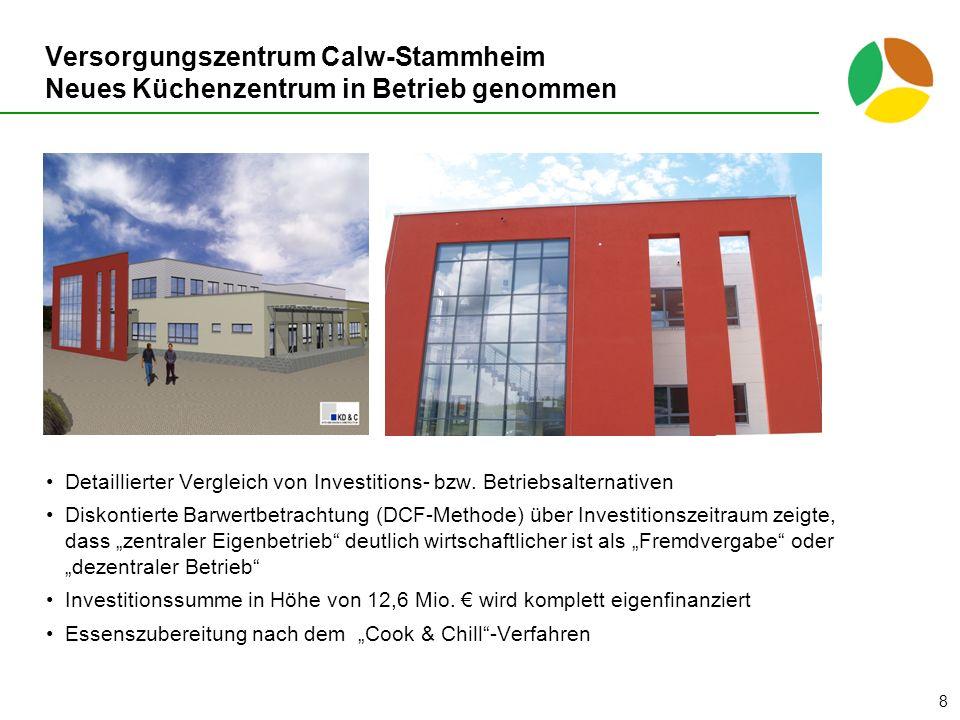 8 Versorgungszentrum Calw-Stammheim Neues Küchenzentrum in Betrieb genommen Detaillierter Vergleich von Investitions- bzw.