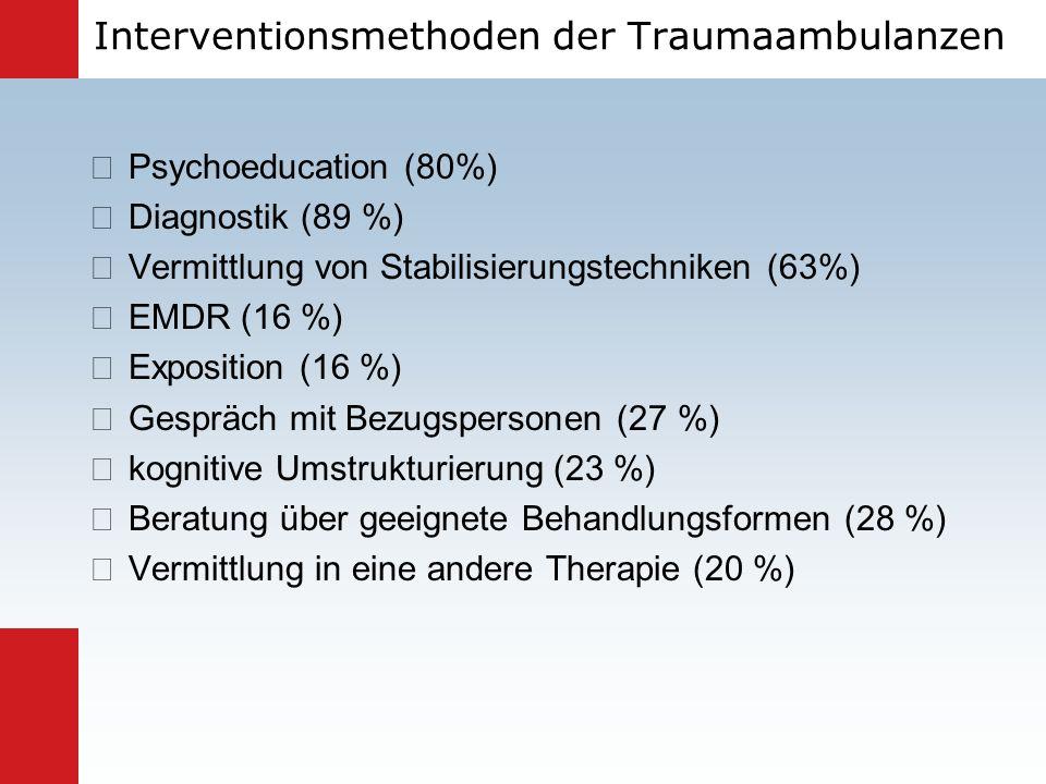 Interventionsmethoden der Traumaambulanzen Psychoeducation (80%) Diagnostik (89 %) Vermittlung von Stabilisierungstechniken (63%) EMDR (16 %) Exp
