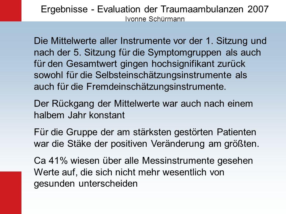 Ergebnisse - Evaluation der Traumaambulanzen 2007 Ivonne Schürmann Die Mittelwerte aller Instrumente vor der 1. Sitzung und nach der 5. Sitzung für di