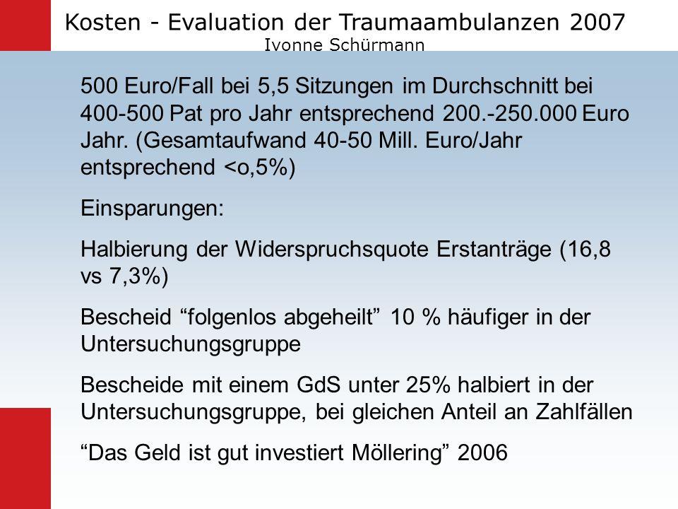 Kosten - Evaluation der Traumaambulanzen 2007 Ivonne Schürmann 500 Euro/Fall bei 5,5 Sitzungen im Durchschnitt bei 400-500 Pat pro Jahr entsprechend 2