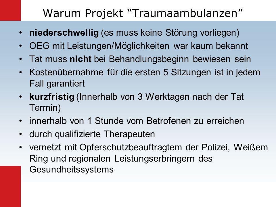 Warum Projekt Traumaambulanzen niederschwellig (es muss keine Störung vorliegen) OEG mit Leistungen/Möglichkeiten war kaum bekannt Tat muss nicht bei