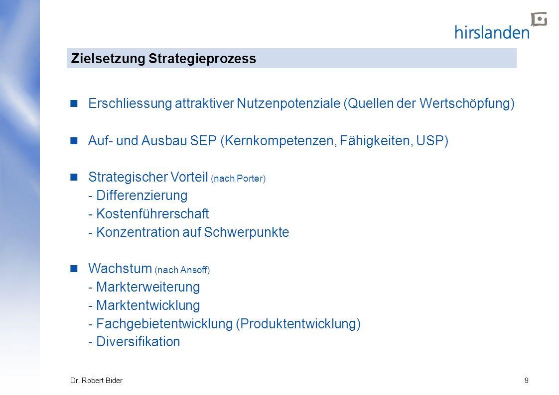 9Dr. Robert Bider Zielsetzung Strategieprozess Erschliessung attraktiver Nutzenpotenziale (Quellen der Wertschöpfung) Auf- und Ausbau SEP (Kernkompete