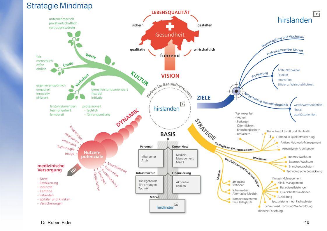 10Dr. Robert Bider MmMm..... Strategie Mindmap
