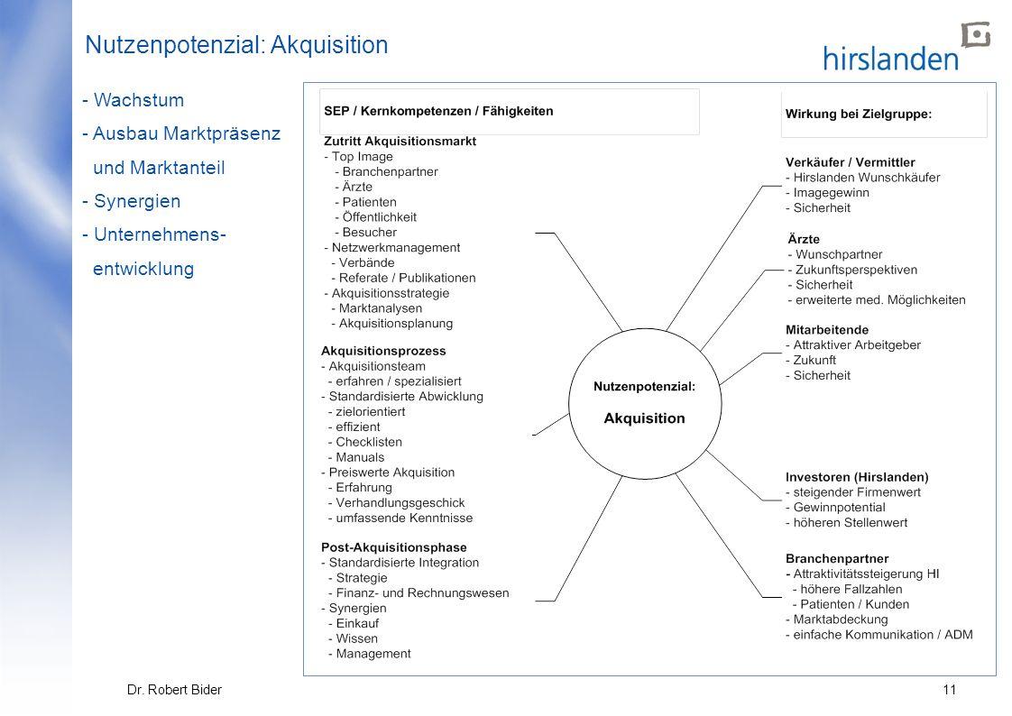 11Dr. Robert Bider Nutzenpotenzial: Akquisition - Wachstum - Ausbau Marktpräsenz und Marktanteil - Synergien - Unternehmens- entwicklung