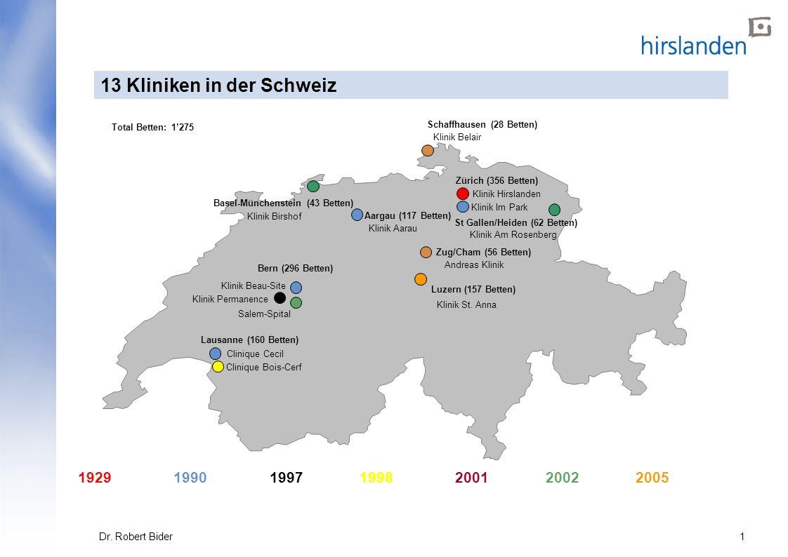 1Dr. Robert Bider Schaffhausen (28 Betten) St Gallen/Heiden (62 Betten) Klinik Am Rosenberg Basel-Münchenstein (43 Betten) Klinik Birshof Aargau (117
