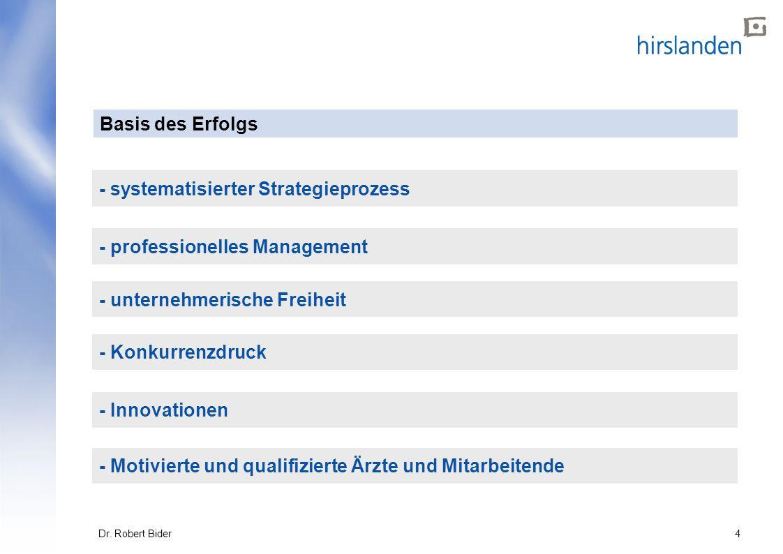 4Dr. Robert Bider - systematisierter Strategieprozess - professionelles Management - unternehmerische Freiheit - Konkurrenzdruck - Innovationen Basis