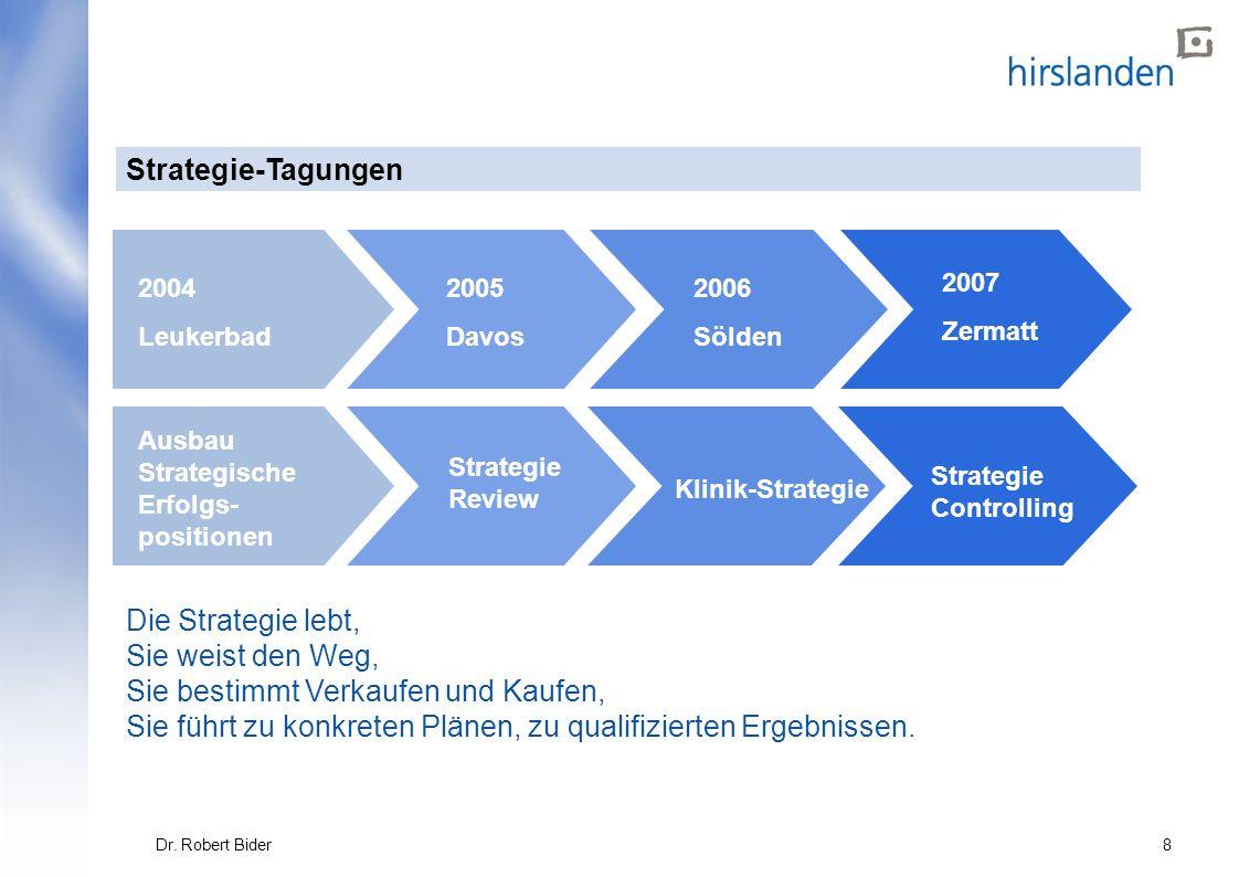 8Dr. Robert Bider 2004 Leukerbad 2005 Davos 2006 Sölden 2007 Zermatt Ausbau Strategische Erfolgs- positionen Strategie Review Klinik-Strategie Strateg