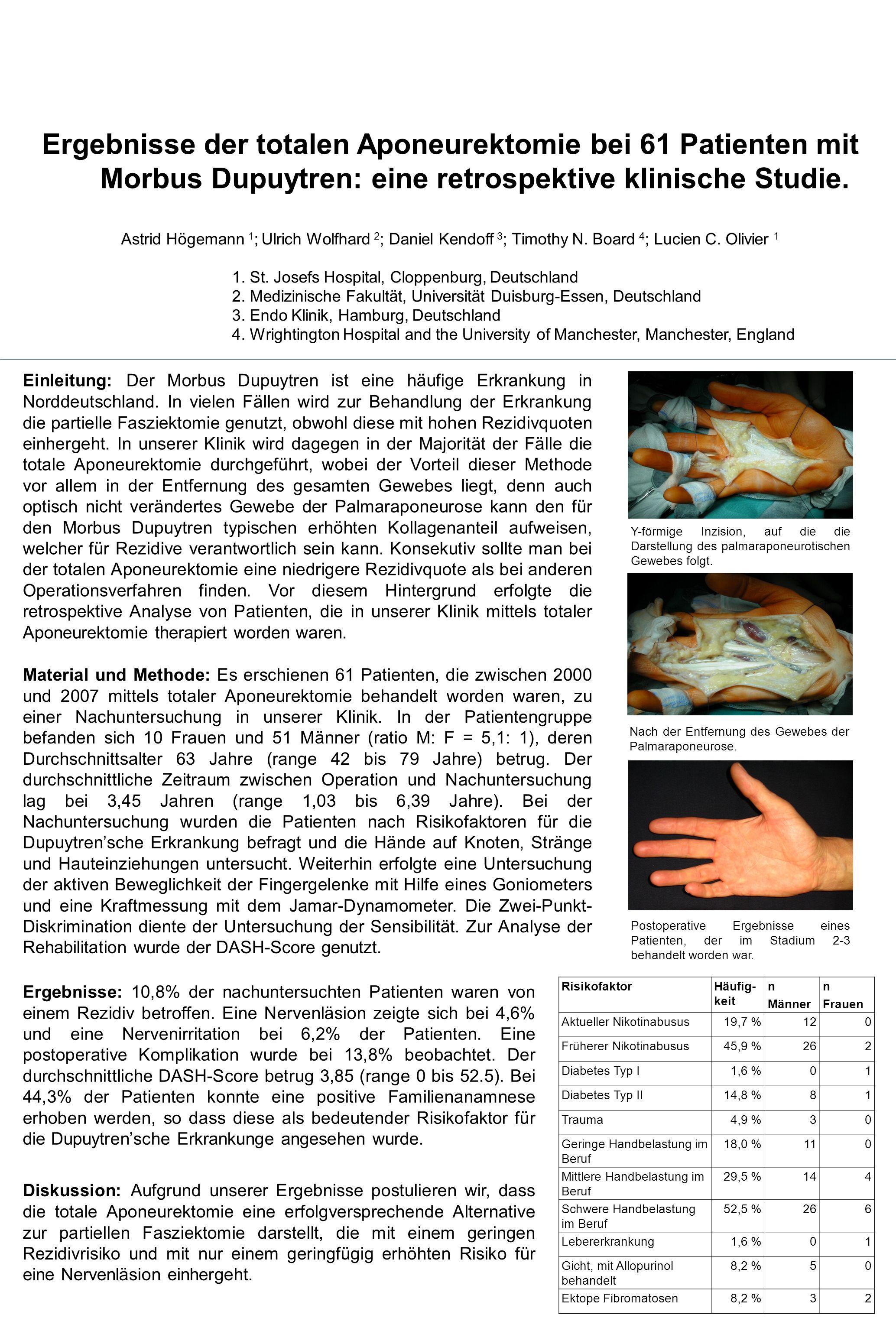 Ergebnisse der totalen Aponeurektomie bei 61 Patienten mit Morbus Dupuytren: eine retrospektive klinische Studie. Astrid Högemann 1 ; Ulrich Wolfhard