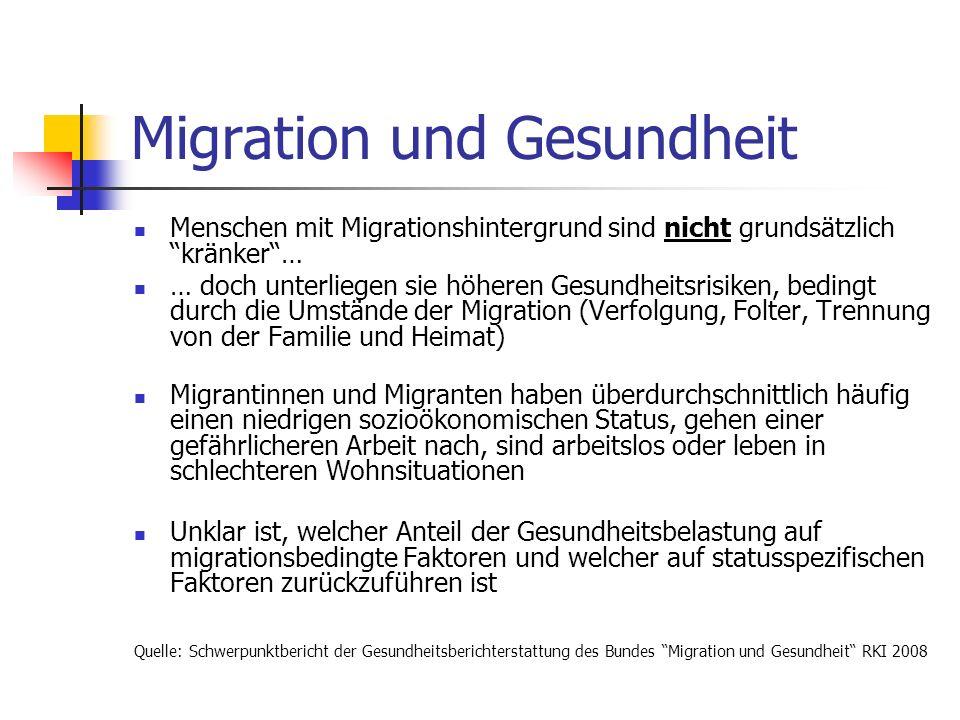 Migration und Gesundheit Menschen mit Migrationshintergrund sind nicht grundsätzlich kränker… … doch unterliegen sie höheren Gesundheitsrisiken, bedingt durch die Umstände der Migration (Verfolgung, Folter, Trennung von der Familie und Heimat) Migrantinnen und Migranten haben überdurchschnittlich häufig einen niedrigen sozioökonomischen Status, gehen einer gefährlicheren Arbeit nach, sind arbeitslos oder leben in schlechteren Wohnsituationen Unklar ist, welcher Anteil der Gesundheitsbelastung auf migrationsbedingte Faktoren und welcher auf statusspezifischen Faktoren zurückzuführen ist Quelle: Schwerpunktbericht der Gesundheitsberichterstattung des Bundes Migration und Gesundheit RKI 2008