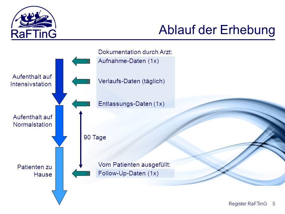 Register RaFTinG Ablauf der Erhebung 5 Dokumentation durch Arzt: Aufnahme-Daten (1x) Verlaufs-Daten (täglich) Entlassungs-Daten (1x) Follow-Up-Daten (