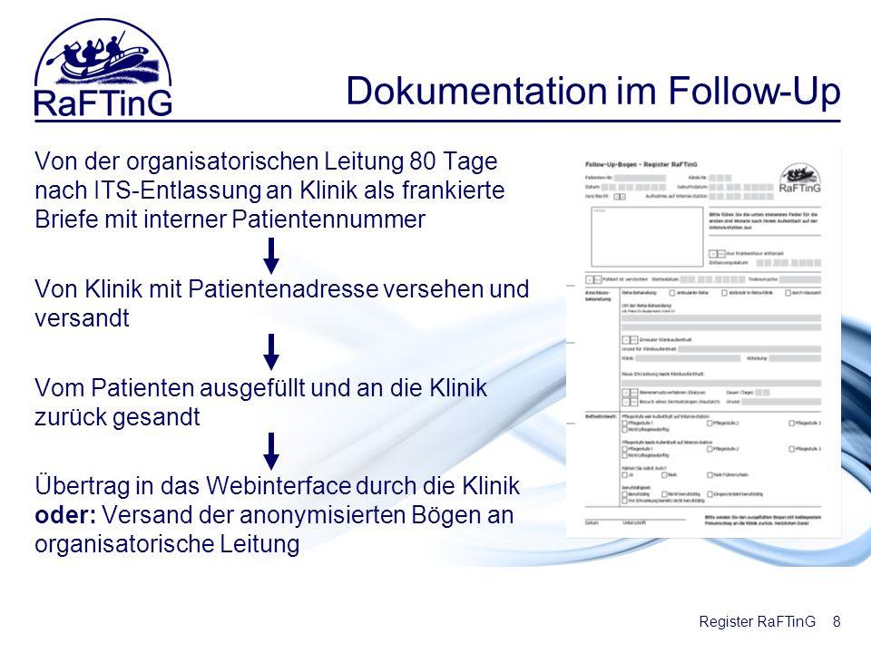 Register RaFTinG Dokumentation im Follow-Up Von der organisatorischen Leitung 80 Tage nach ITS-Entlassung an Klinik als frankierte Briefe mit interner